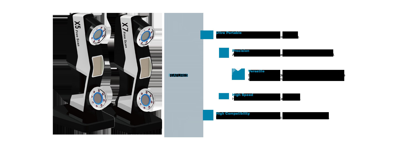 Features industrial 3D scanner