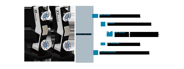 Características escáner 3D industrial